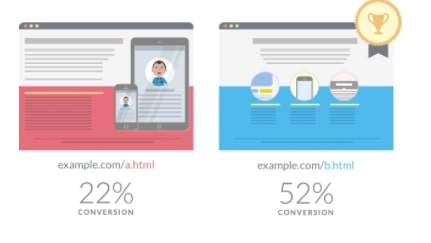 A/B testing is an online user experience measurement methodology that can help with your conversions on your website
